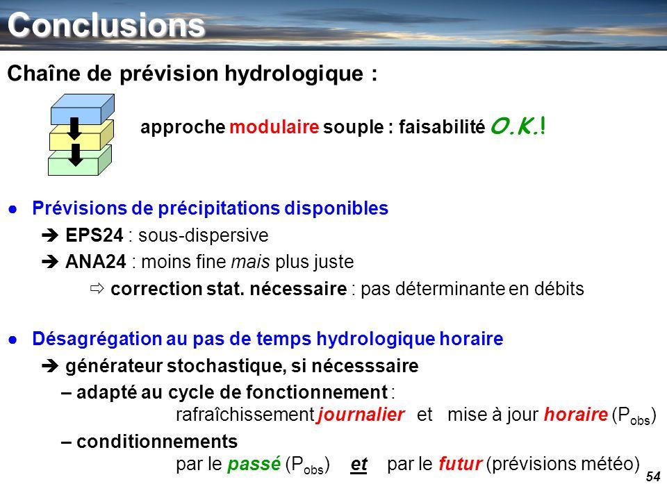 Conclusions Chaîne de prévision hydrologique :
