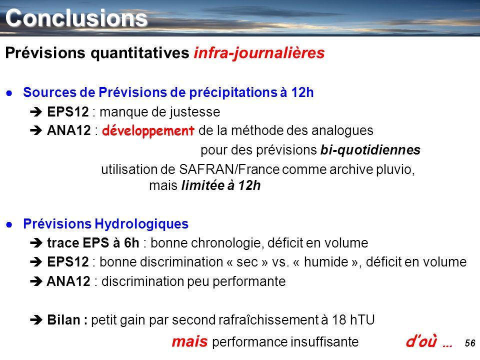 Conclusions Prévisions quantitatives infra-journalières