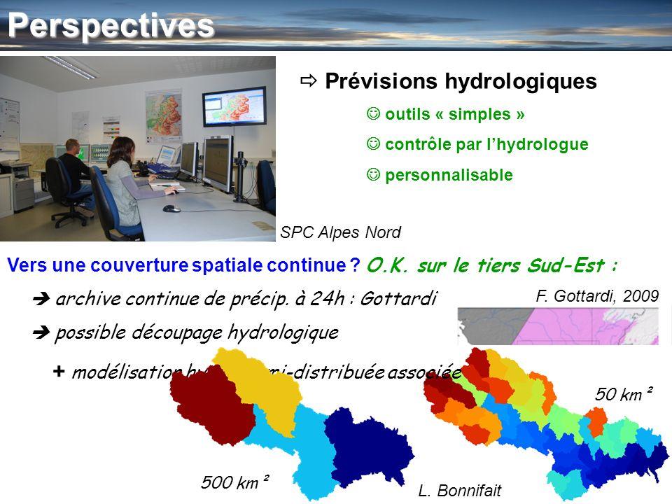 Perspectives  Prévisions hydrologiques