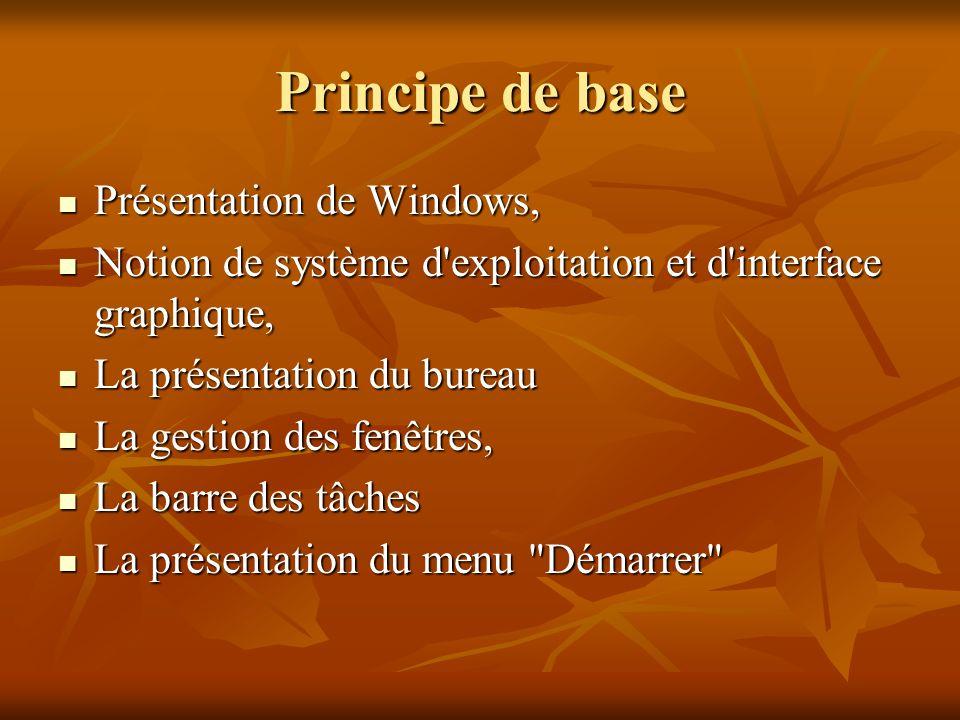 Principe de base Présentation de Windows,