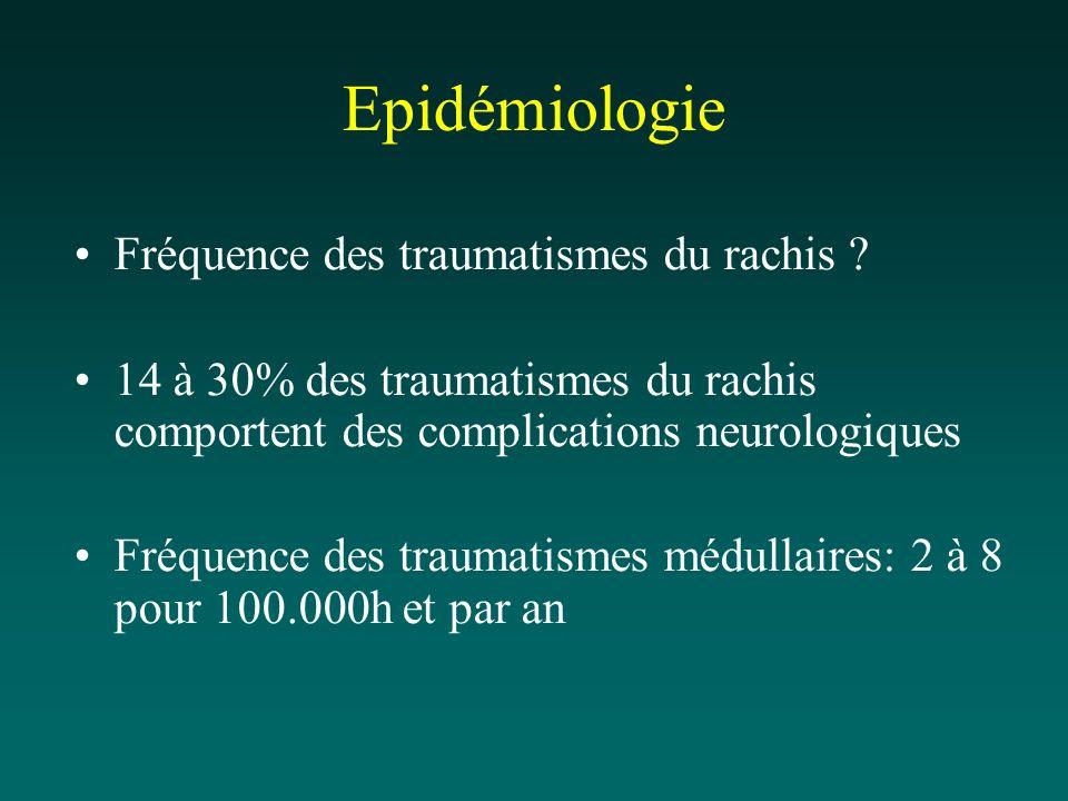 Epidémiologie Fréquence des traumatismes du rachis