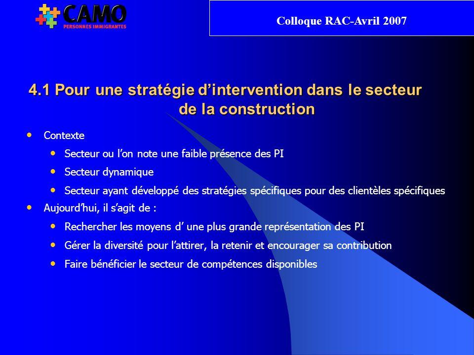 Colloque RAC-Avril 2007 Colloque RAC- Avril 2007. 4.1 Pour une stratégie d'intervention dans le secteur de la construction.