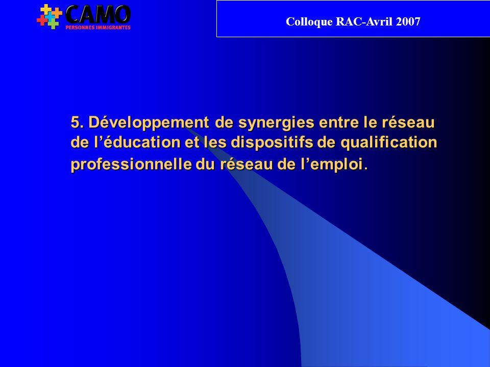 Colloque RAC-Avril 2007