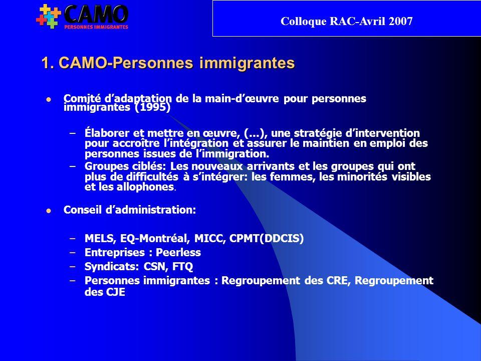 1. CAMO-Personnes immigrantes