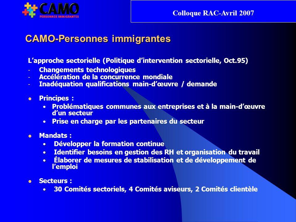 CAMO-Personnes immigrantes