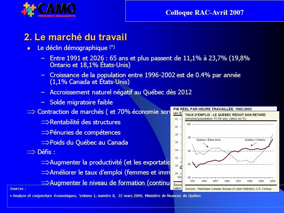 2. Le marché du travail Colloque RAC-Avril 2007