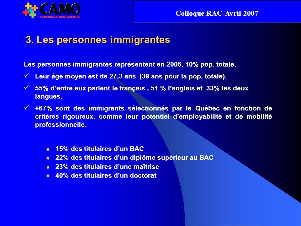 3. Les personnes immigrantes