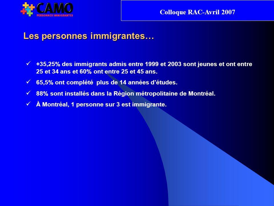 Les personnes immigrantes…