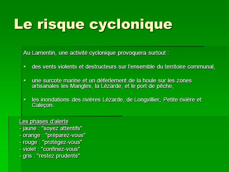 Le risque cyclonique Au Lamentin, une activité cyclonique provoquera surtout :