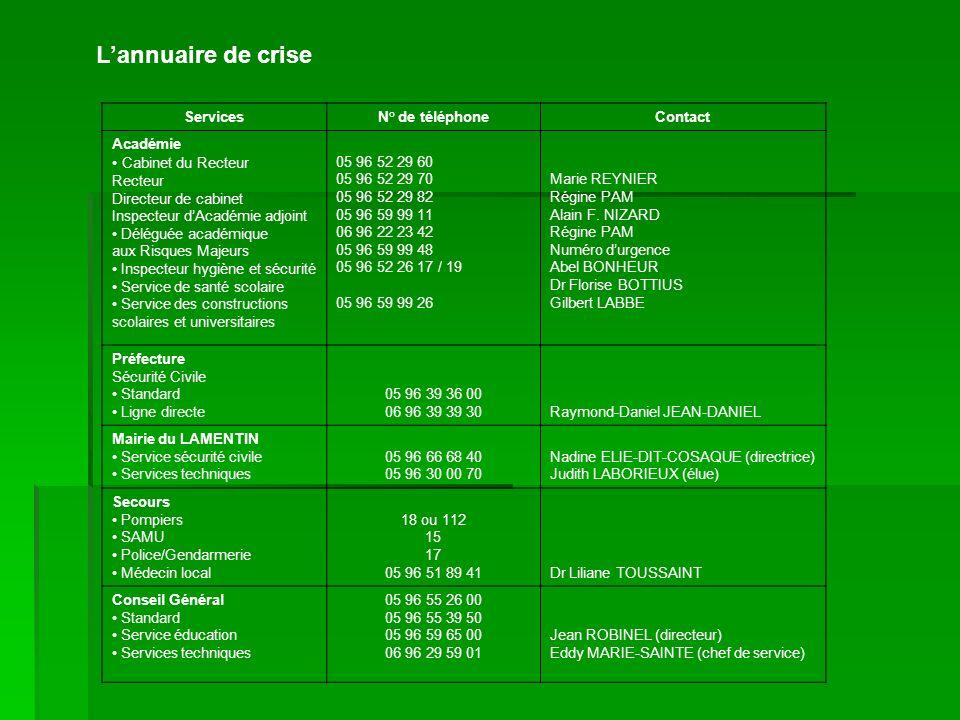 L'annuaire de crise Services N° de téléphone Contact Académie