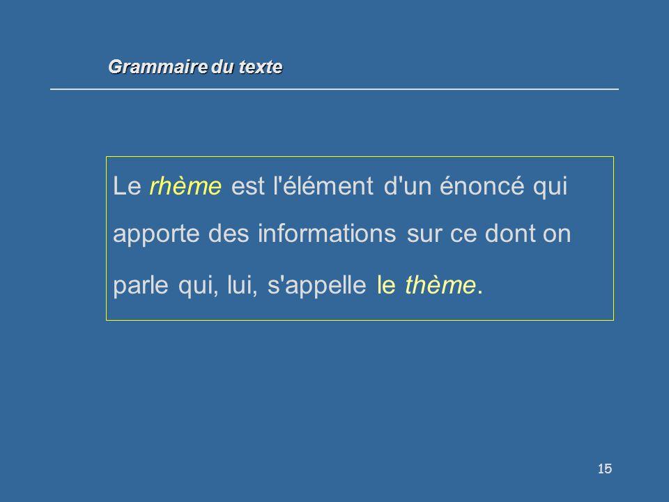 Grammaire du texte Le rhème est l élément d un énoncé qui apporte des informations sur ce dont on parle qui, lui, s appelle le thème.