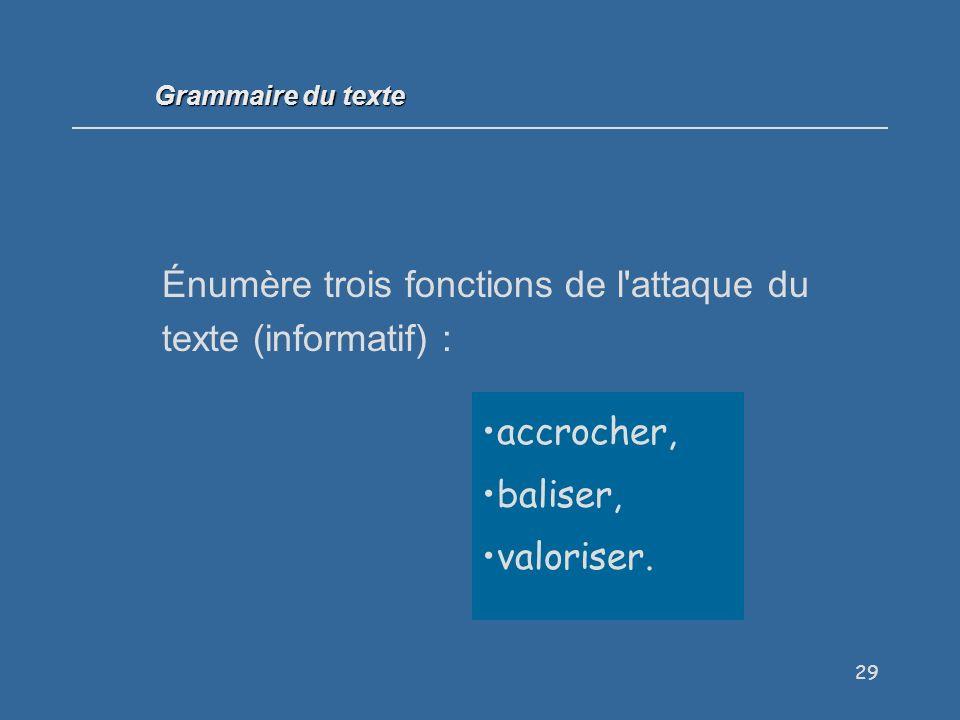 Énumère trois fonctions de l attaque du texte (informatif) :