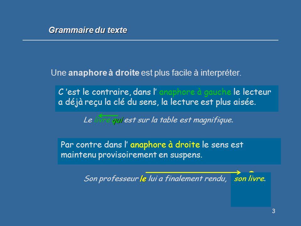 Grammaire du texte Une anaphore à droite est plus facile à interpréter. V / F
