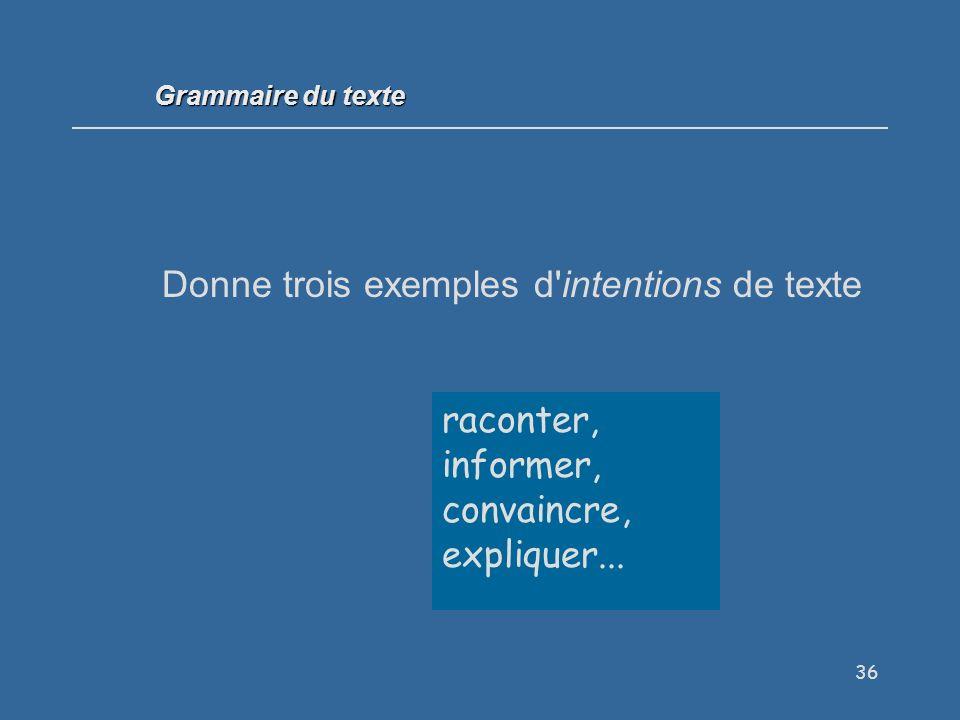 Donne trois exemples d intentions de texte