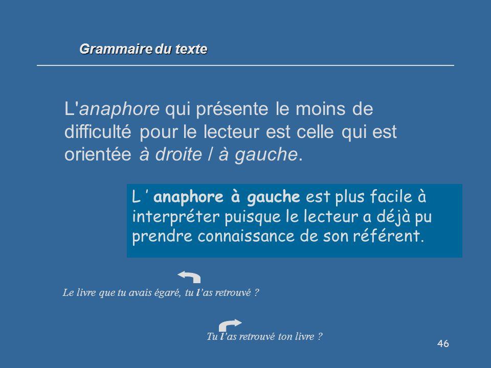 Grammaire du texte L anaphore qui présente le moins de difficulté pour le lecteur est celle qui est orientée à droite / à gauche.