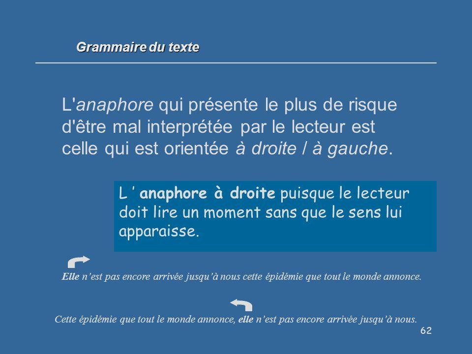 Grammaire du texte L anaphore qui présente le plus de risque d être mal interprétée par le lecteur est celle qui est orientée à droite / à gauche.