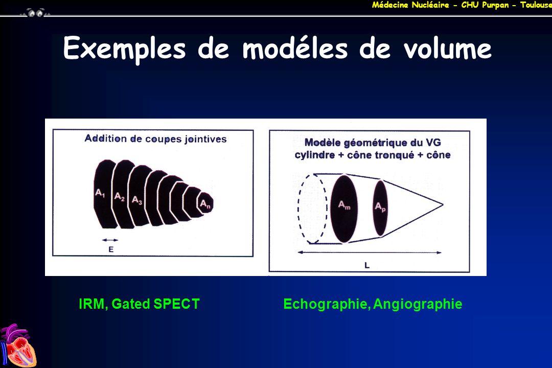 Exemples de modéles de volume