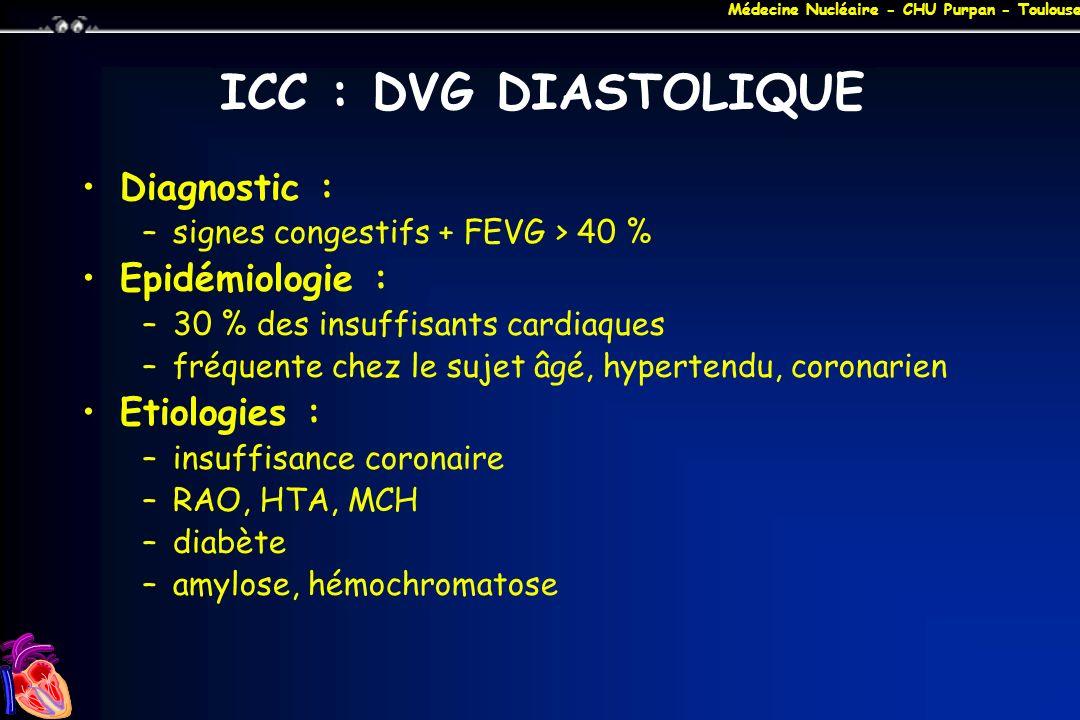 ICC : DVG DIASTOLIQUE Diagnostic : Epidémiologie : Etiologies :