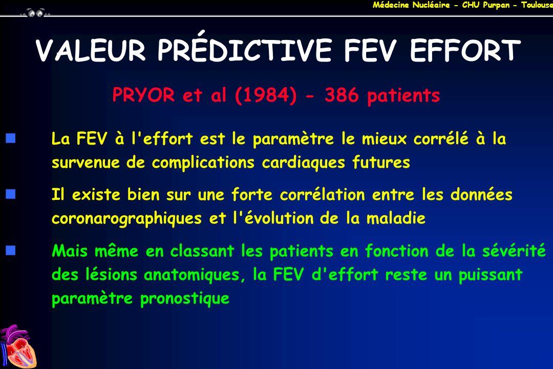 VALEUR PRÉDICTIVE FEV EFFORT