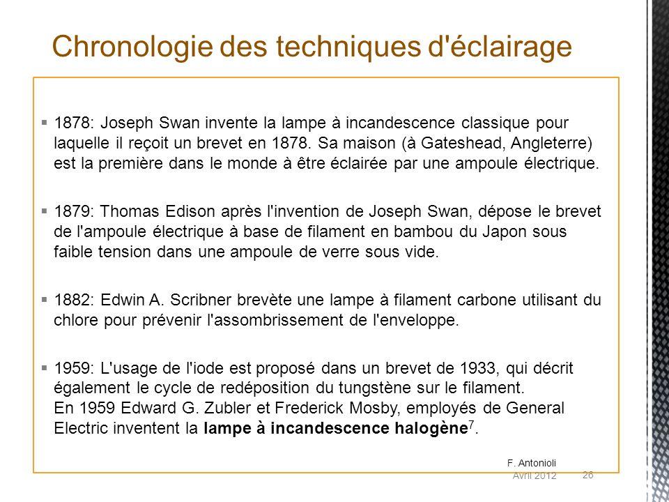 Chronologie des techniques d éclairage