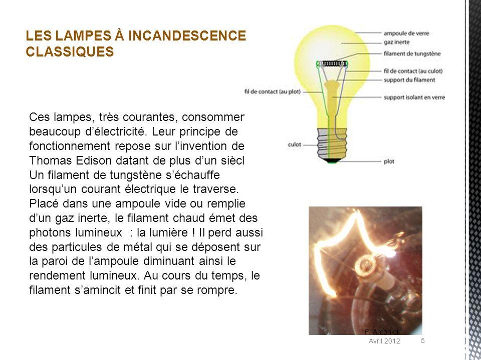 LES LAMPES À INCANDESCENCE CLASSIQUES