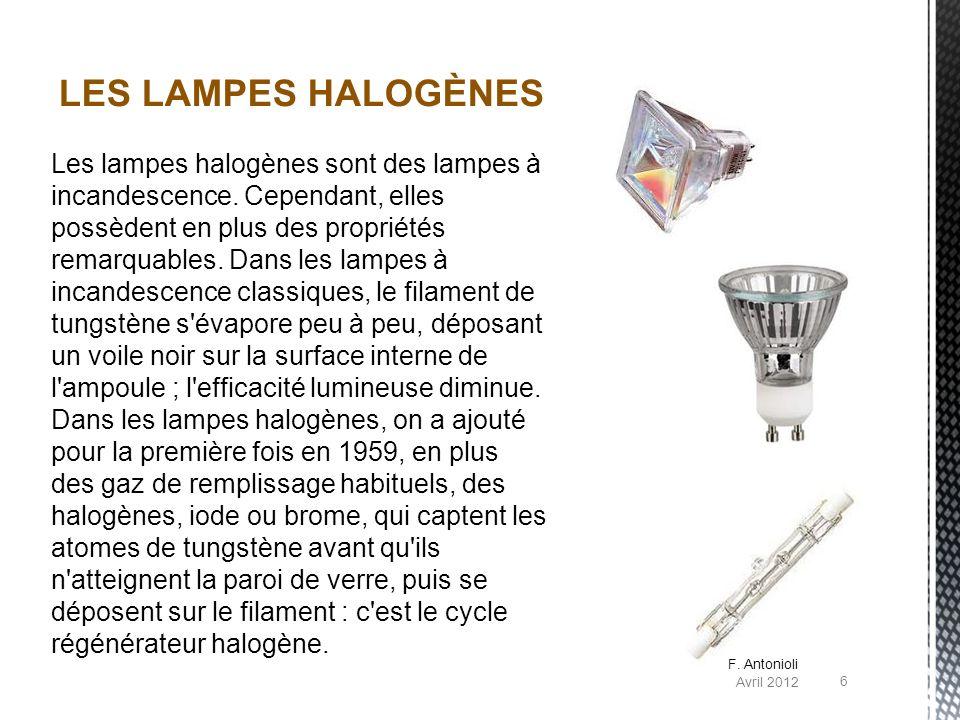 : LES LAMPES HALOGÈNES.