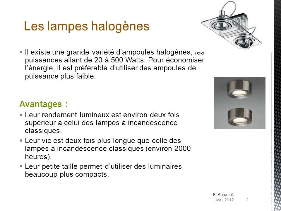 Les lampes halogènes Avantages :