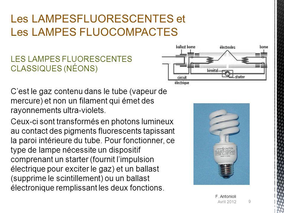 Les LAMPESFLUORESCENTES et Les LAMPES FLUOCOMPACTES
