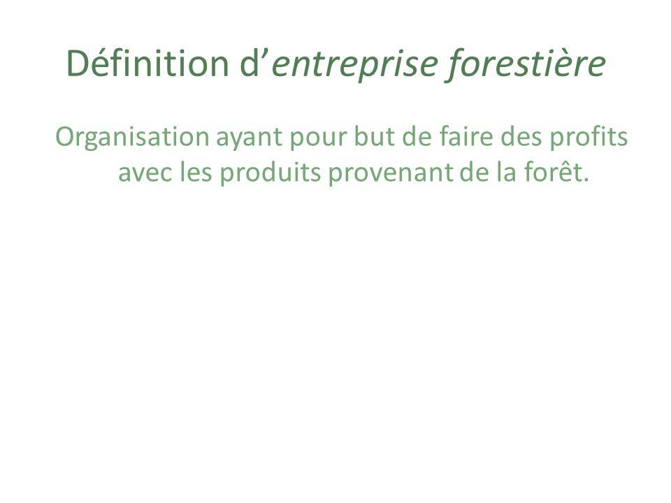 Définition d'entreprise forestière