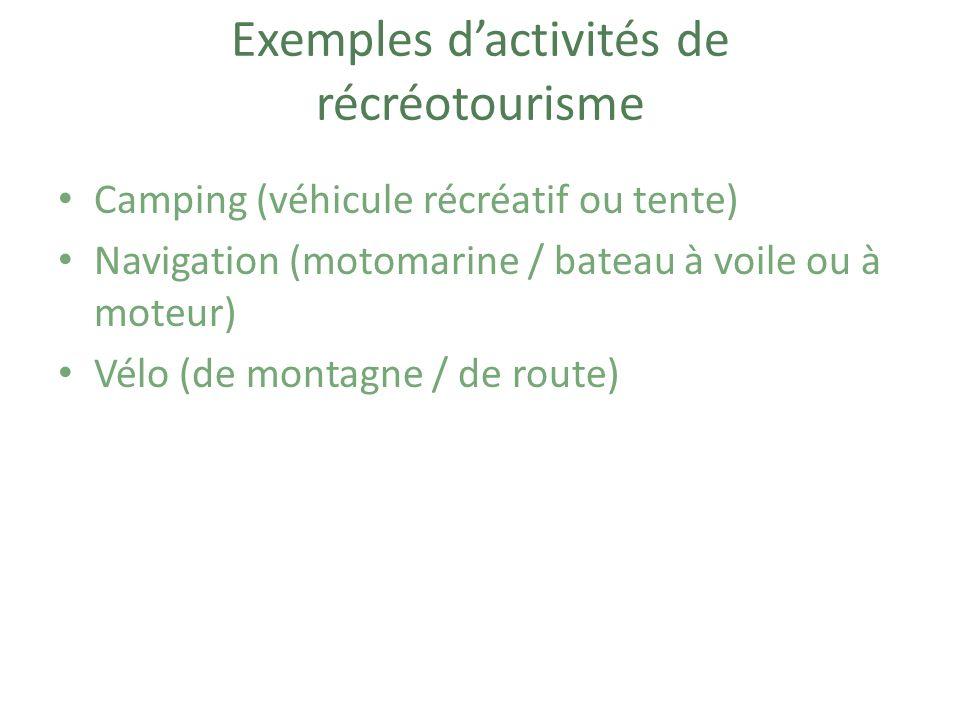 Exemples d'activités de récréotourisme