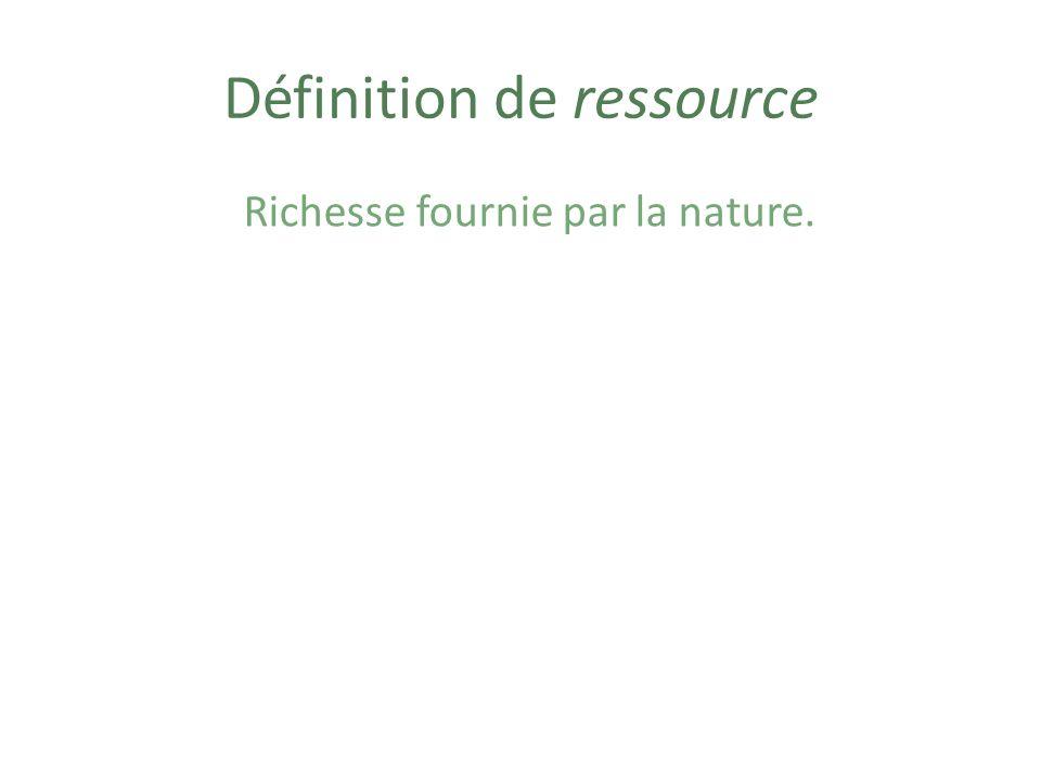 Définition de ressource