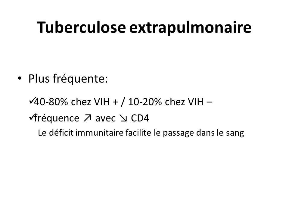 Tuberculose extrapulmonaire