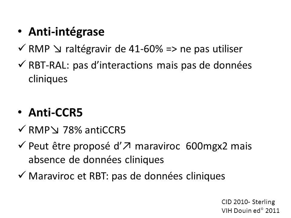 Anti-intégrase Anti-CCR5