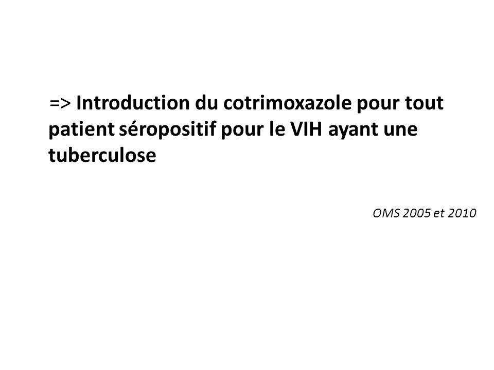 => Introduction du cotrimoxazole pour tout patient séropositif pour le VIH ayant une tuberculose