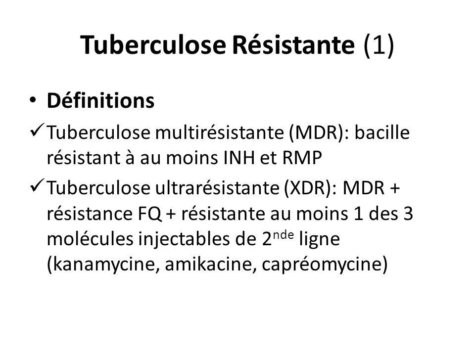 Tuberculose Résistante (1)