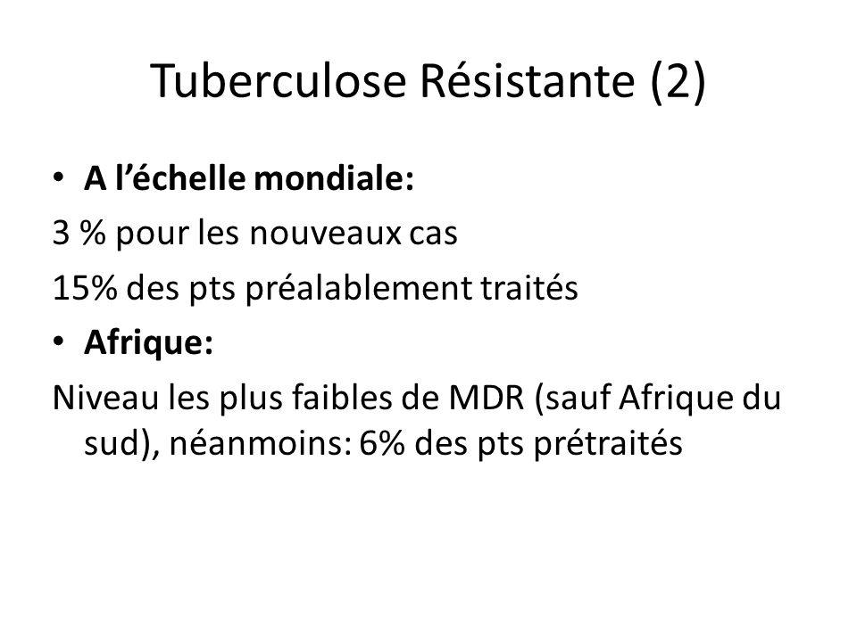 Tuberculose Résistante (2)