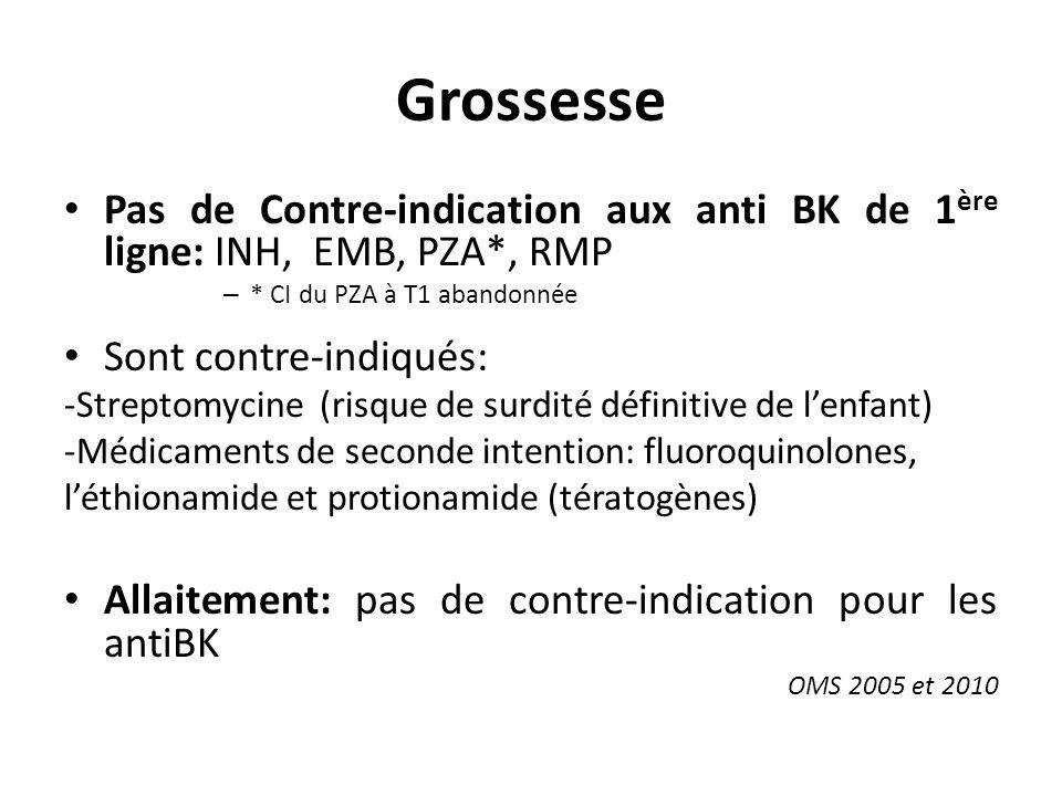 Grossesse Pas de Contre-indication aux anti BK de 1ère ligne: INH, EMB, PZA*, RMP. * CI du PZA à T1 abandonnée.