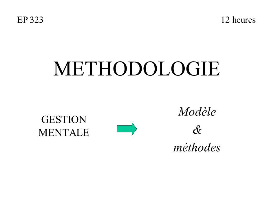 EP 323 12 heures METHODOLOGIE Modèle & méthodes GESTION MENTALE