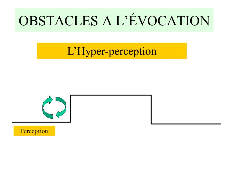 OBSTACLES A L'ÉVOCATION