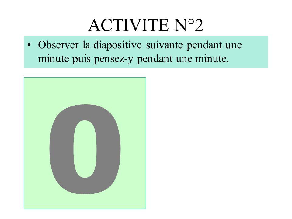 ACTIVITE N°2 Observer la diapositive suivante pendant une minute puis pensez-y pendant une minute. 1.