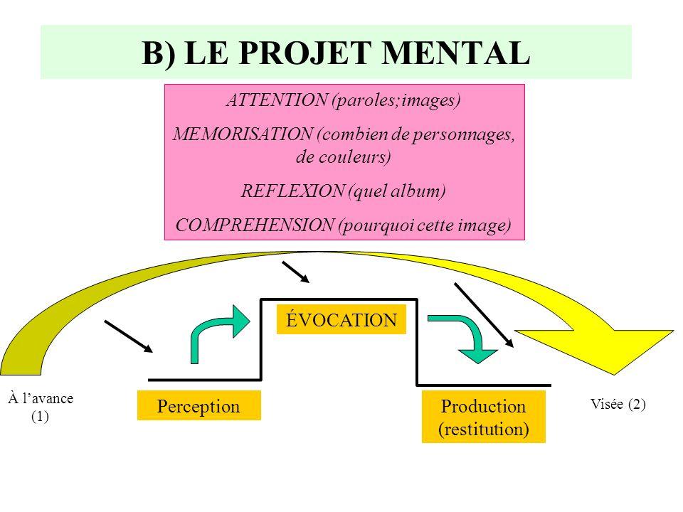B) LE PROJET MENTAL ATTENTION (paroles;images)