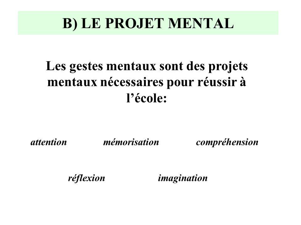 B) LE PROJET MENTAL Les gestes mentaux sont des projets mentaux nécessaires pour réussir à l'école: