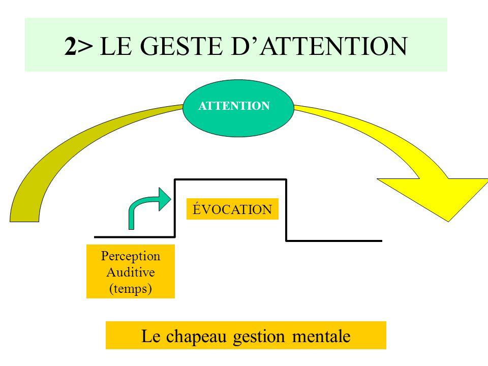 2> LE GESTE D'ATTENTION