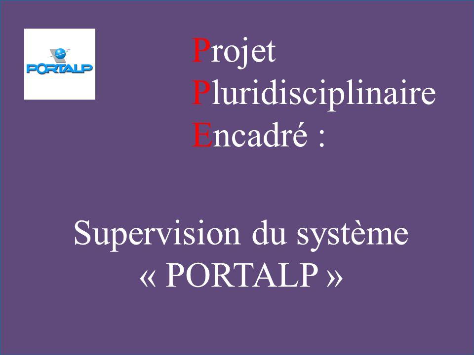 Supervision du système « PORTALP »