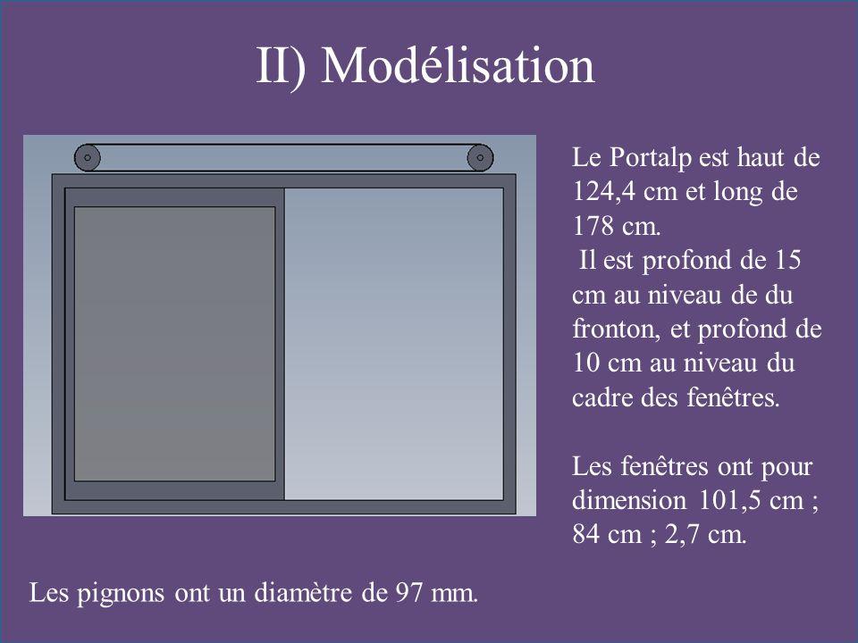 II) Modélisation Le Portalp est haut de 124,4 cm et long de 178 cm.