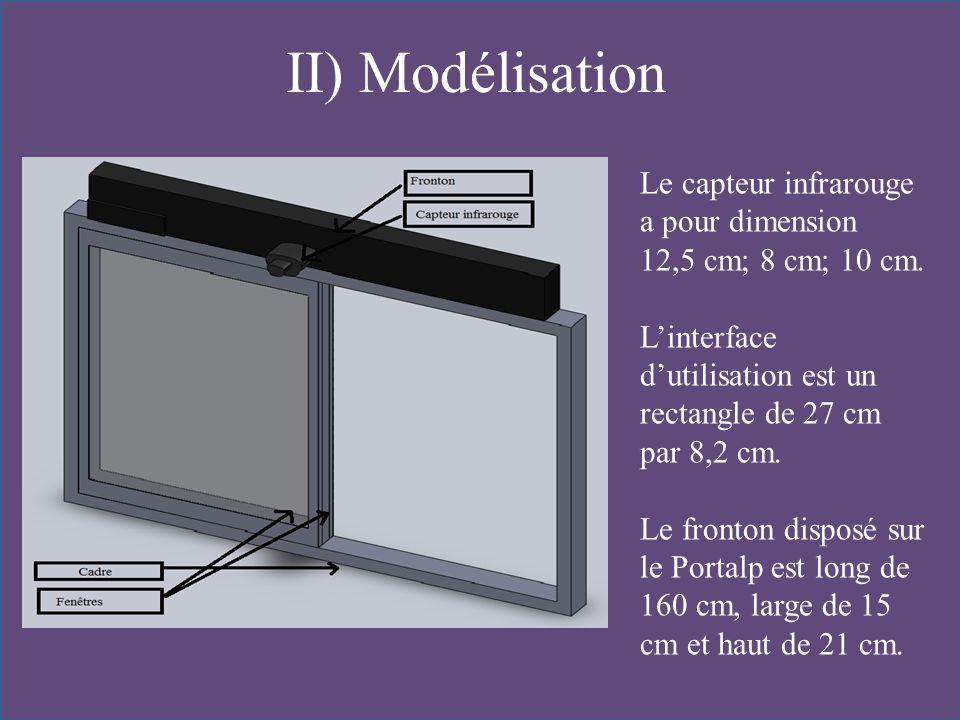 II) Modélisation Le capteur infrarouge a pour dimension 12,5 cm; 8 cm; 10 cm. L'interface d'utilisation est un rectangle de 27 cm par 8,2 cm.