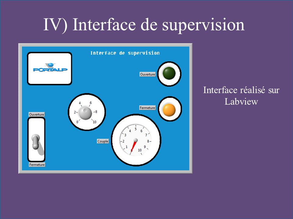 IV) Interface de supervision
