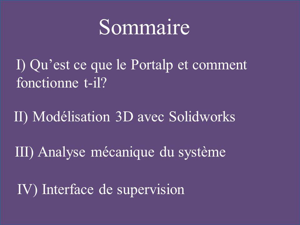 Sommaire I) Qu'est ce que le Portalp et comment fonctionne t-il