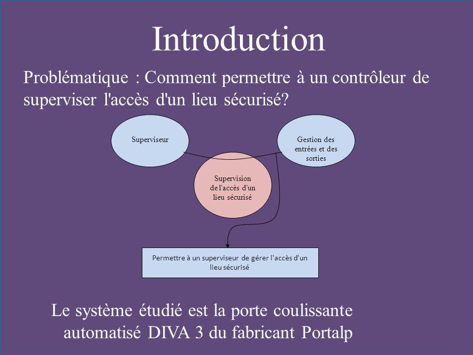 Introduction Problématique : Comment permettre à un contrôleur de superviser l accès d un lieu sécurisé