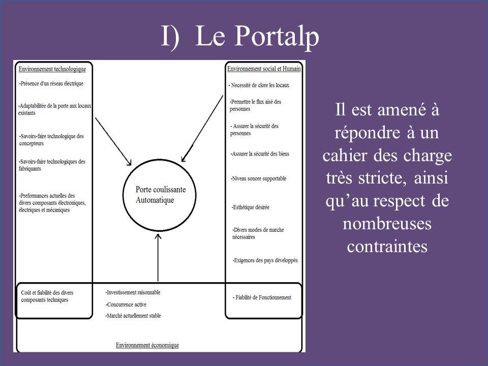 I) Le Portalp Il est amené à répondre à un cahier des charge très stricte, ainsi qu'au respect de nombreuses contraintes.